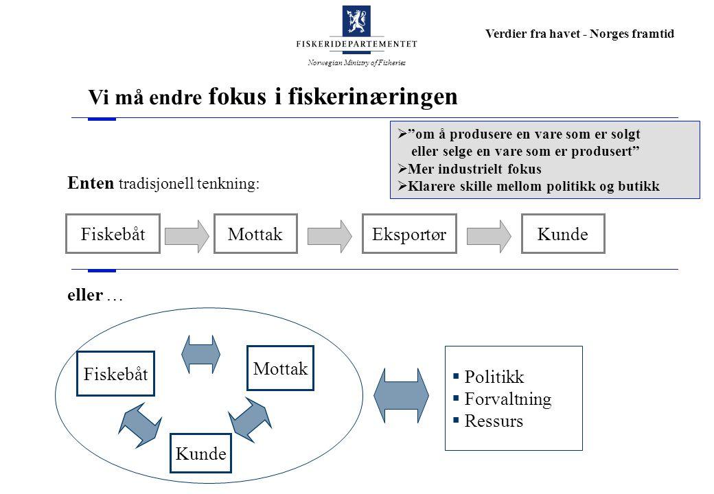 Norwegian Ministry of Fisheries Verdier fra havet - Norges framtid Enten tradisjonell tenkning: FiskebåtMottakEksportørKunde Fiskebåt Mottak Kunde  P
