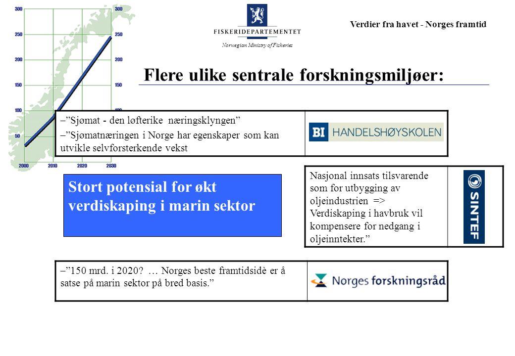 Norwegian Ministry of Fisheries Verdier fra havet - Norges framtid Flere ulike sentrale forskningsmiljøer: Stort potensial for økt verdiskaping i mari