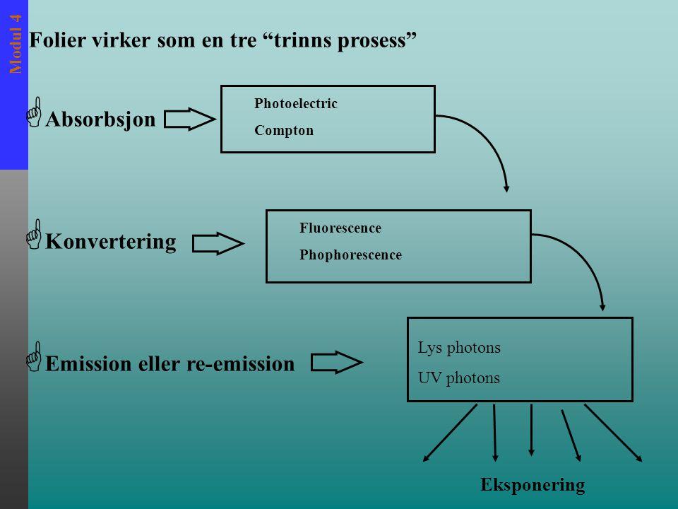 "Modul 4 Folier virker som en tre ""trinns prosess""  Absorbsjon  Konvertering  Emission eller re-emission Photoelectric Compton Fluorescence Phophore"