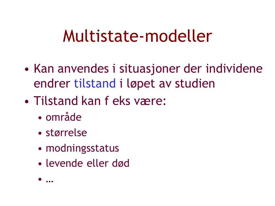 Multistate-modeller Kan anvendes i situasjoner der individene endrer tilstand i løpet av studien Tilstand kan f eks være: område størrelse modningsstatus levende eller død …