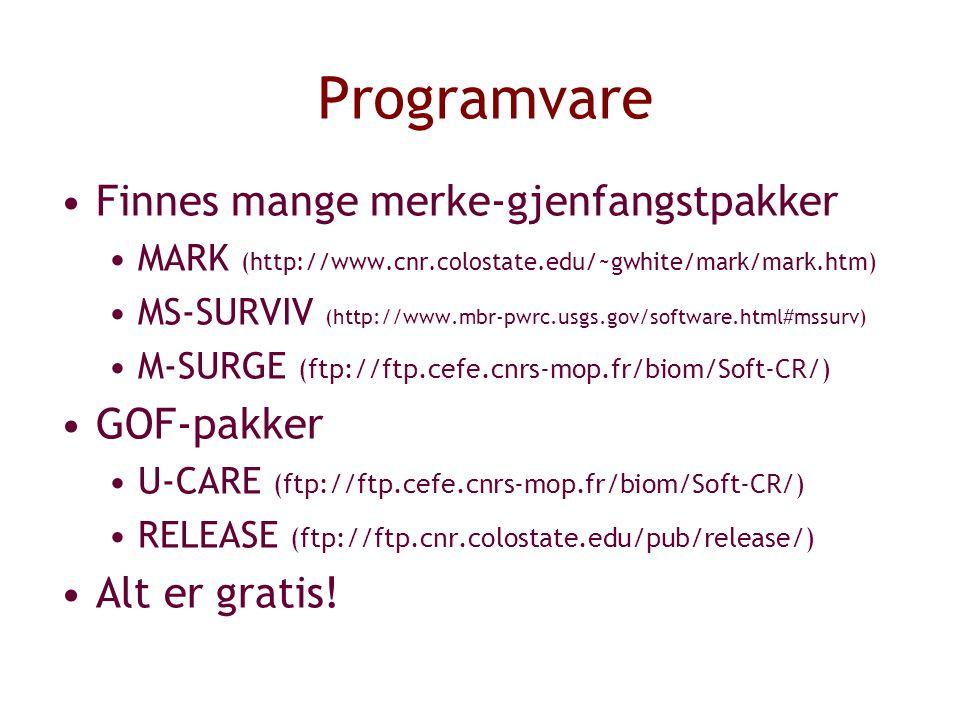 Programvare Finnes mange merke-gjenfangstpakker MARK (http://www.cnr.colostate.edu/~gwhite/mark/mark.htm) MS-SURVIV (http://www.mbr-pwrc.usgs.gov/software.html#mssurv) M-SURGE (ftp://ftp.cefe.cnrs-mop.fr/biom/Soft-CR/) GOF-pakker U-CARE (ftp://ftp.cefe.cnrs-mop.fr/biom/Soft-CR/) RELEASE (ftp://ftp.cnr.colostate.edu/pub/release/) Alt er gratis!