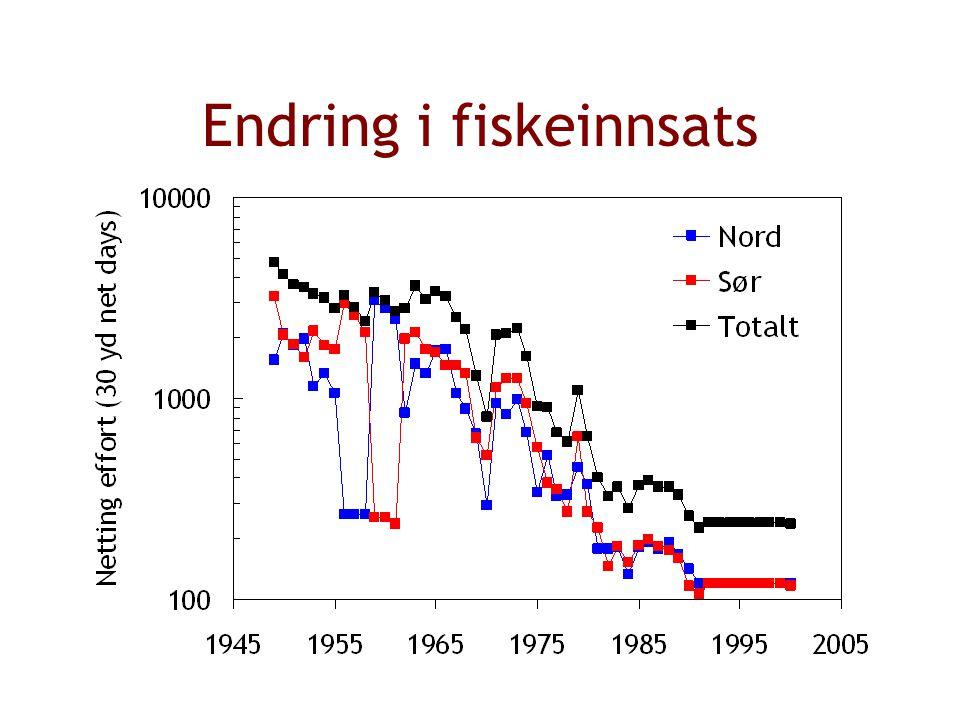 Endring i fiskeinnsats