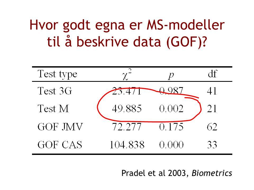 Hvor godt egna er MS-modeller til å beskrive data (GOF) Pradel et al 2003, Biometrics