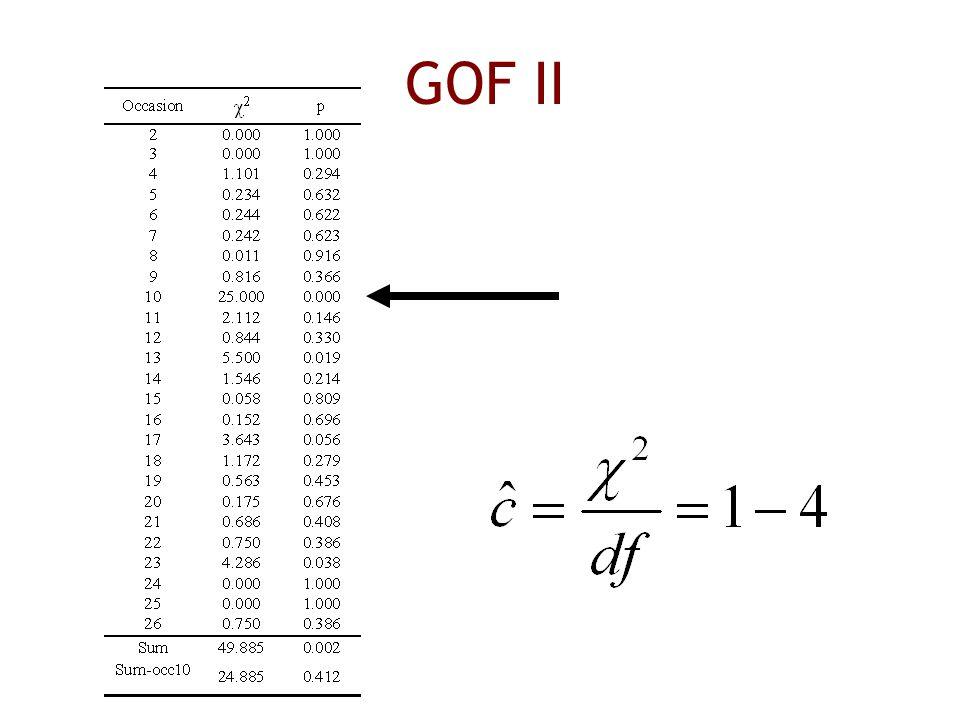 GOF II