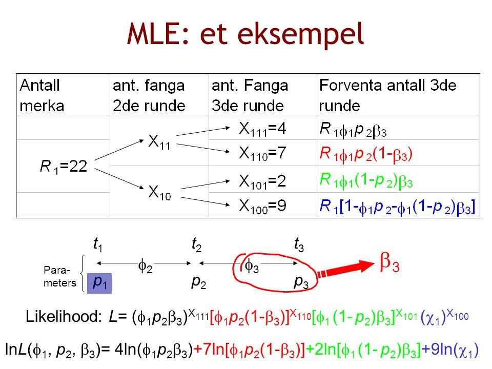 MLE: et eksempel 33 p1p1 t1t1 t2t2 t3t3 p2p2 p3p3 22 33 Para- meters Likelihood: L= (  1 p 2  3 ) X 111 [  1 p 2 (1-  3 )] X 110 [  1 (1- p 2 )  3 ] X 101 (  1 ) X 100 lnL(  1, p 2,  3 )= 4ln(  1 p 2  3 )+7ln[  1 p 2 (1-  3 )]+2ln[  1 (1- p 2 )  3 ]+9ln(  1 )