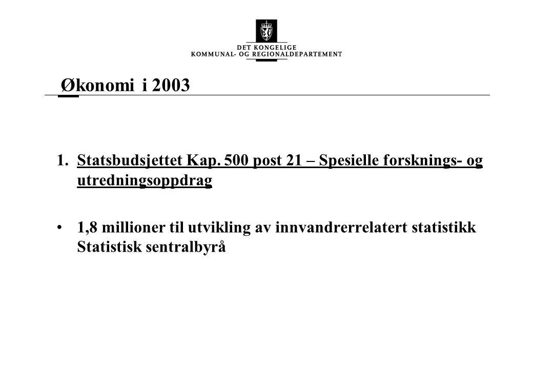 Økonomi i 2003 1.Statsbudsjettet Kap.
