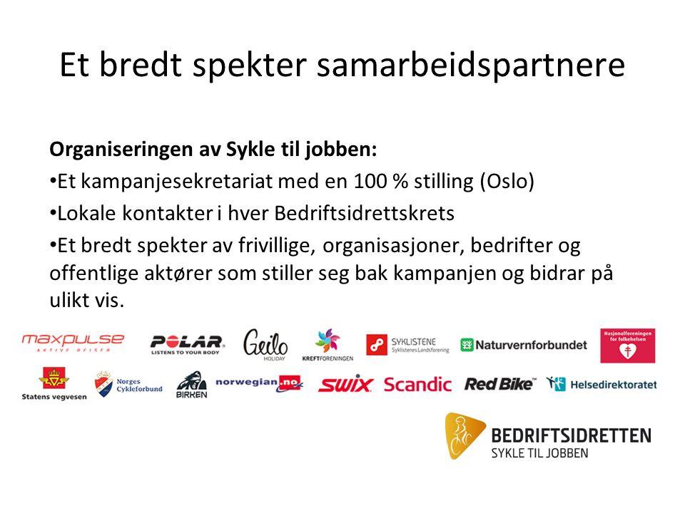 Et bredt spekter samarbeidspartnere Organiseringen av Sykle til jobben: Et kampanjesekretariat med en 100 % stilling (Oslo) Lokale kontakter i hver Be