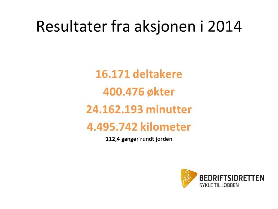 Resultater fra aksjonen i 2014 16.171 deltakere 400.476 økter 24.162.193 minutter 4.495.742 kilometer 112,4 ganger rundt jorden