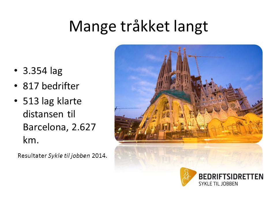 Mange tråkket langt 3.354 lag 817 bedrifter 513 lag klarte distansen til Barcelona, 2.627 km. Resultater Sykle til jobben 2014.