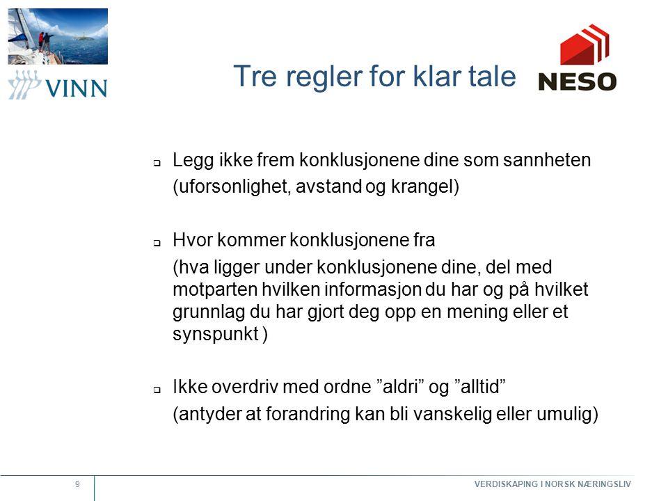 VERDISKAPING I NORSK NÆRINGSLIV 9 Tre regler for klar tale  Legg ikke frem konklusjonene dine som sannheten (uforsonlighet, avstand og krangel)  Hvo