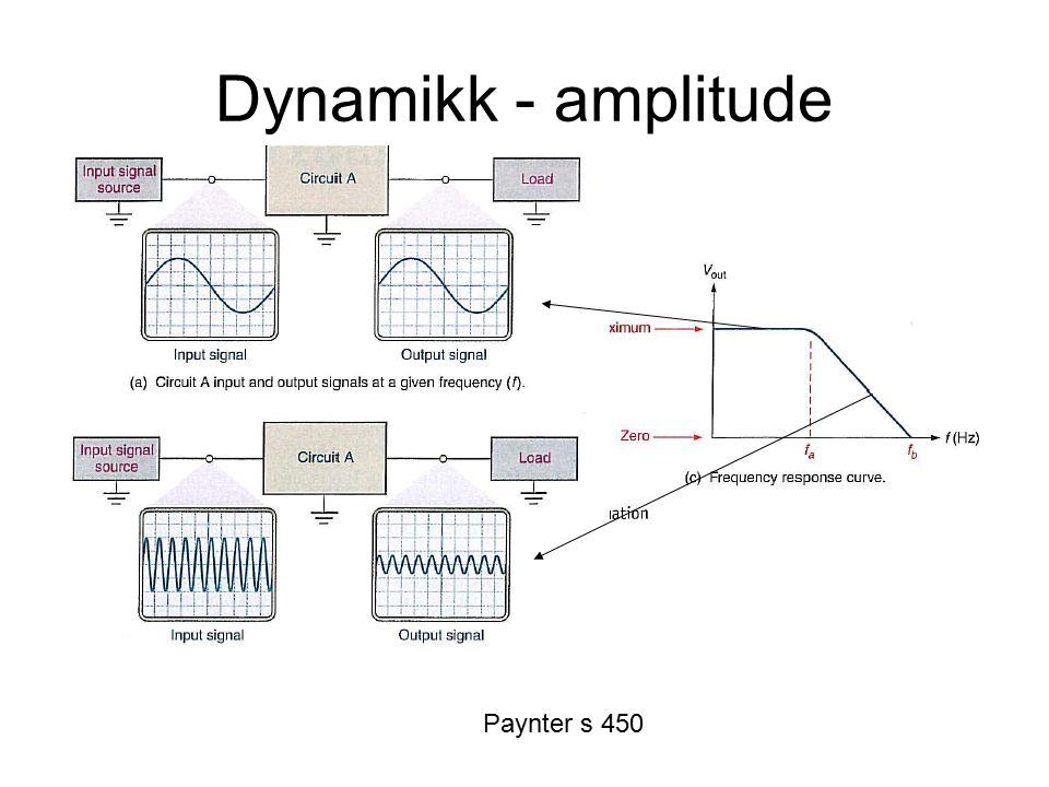 Følsomhet Stimulus (s) Output (S)