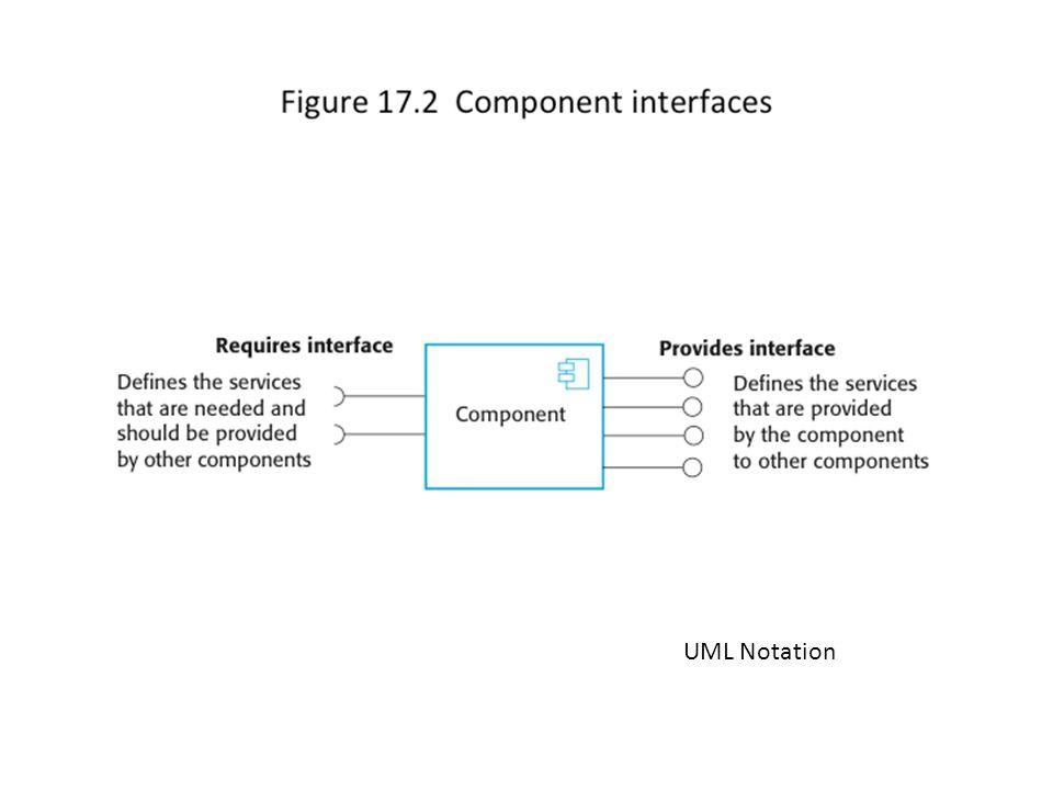 11 UML Notation