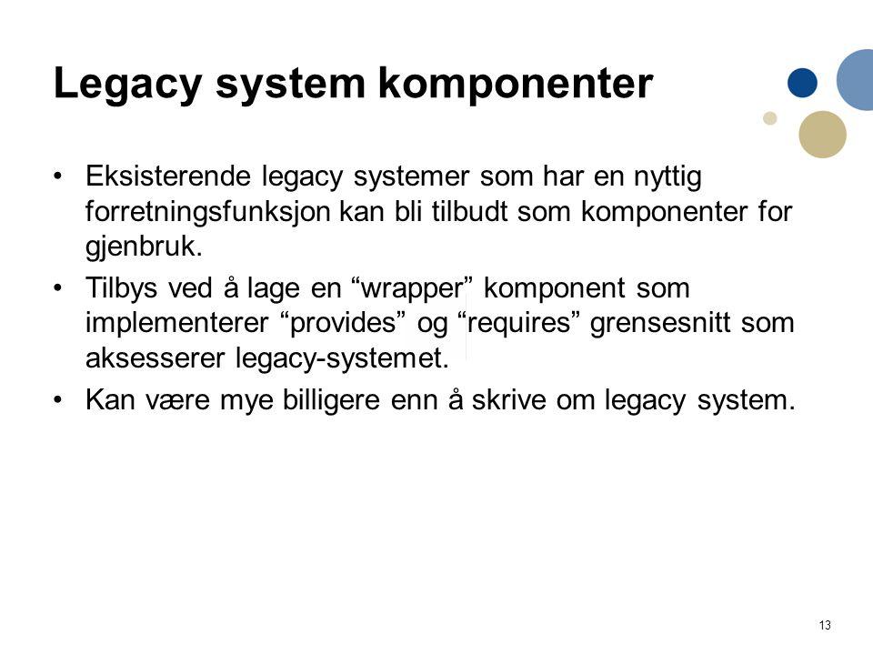 13 Legacy system komponenter Eksisterende legacy systemer som har en nyttig forretningsfunksjon kan bli tilbudt som komponenter for gjenbruk. Tilbys v