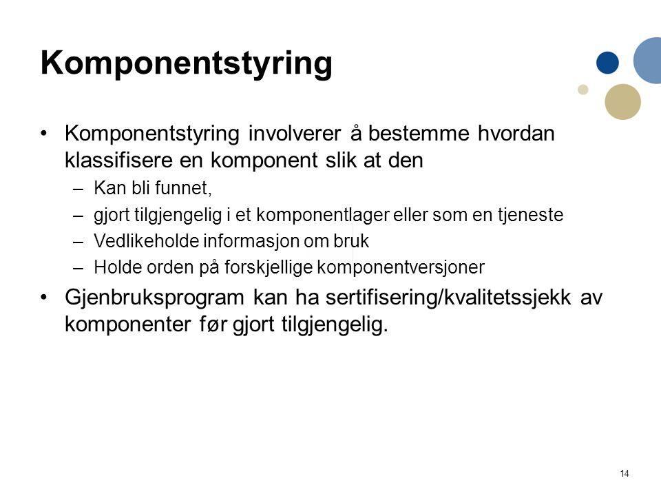 14 Komponentstyring Komponentstyring involverer å bestemme hvordan klassifisere en komponent slik at den –Kan bli funnet, –gjort tilgjengelig i et kom