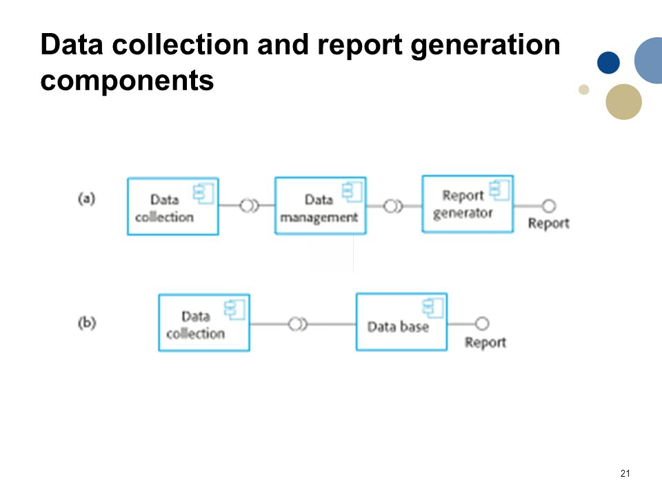 21 Data collection and report generation components