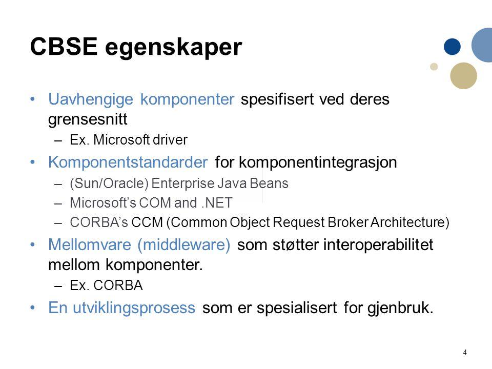 4 CBSE egenskaper Uavhengige komponenter spesifisert ved deres grensesnitt –Ex. Microsoft driver Komponentstandarder for komponentintegrasjon –(Sun/Or