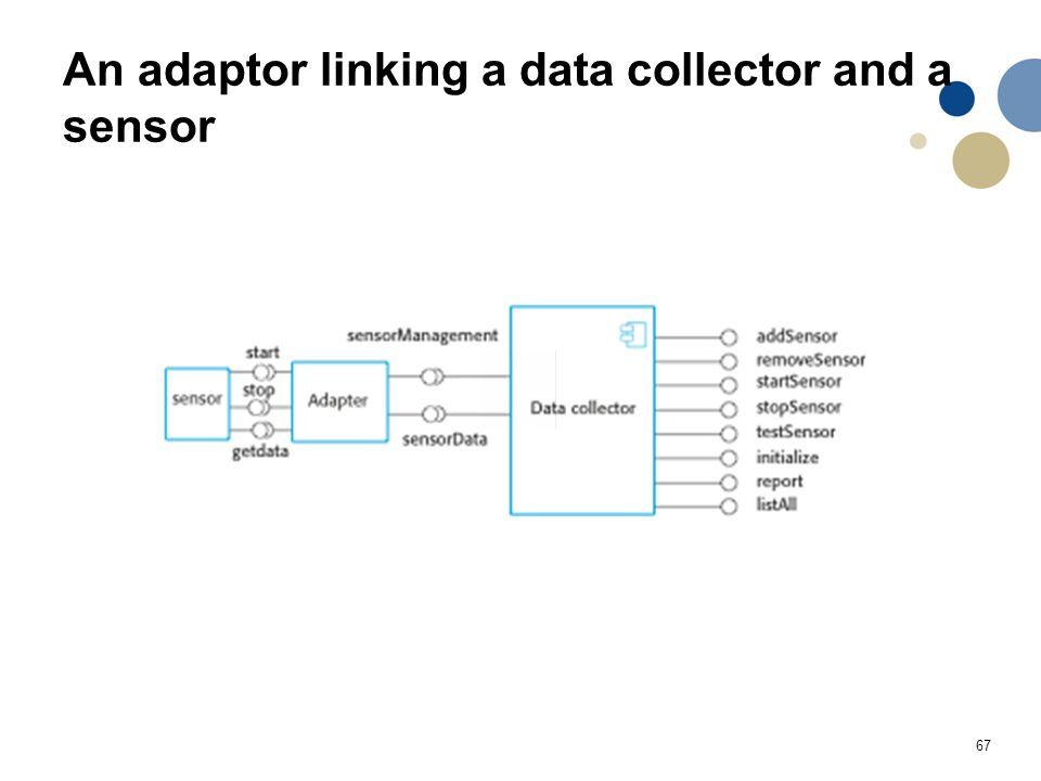67 An adaptor linking a data collector and a sensor