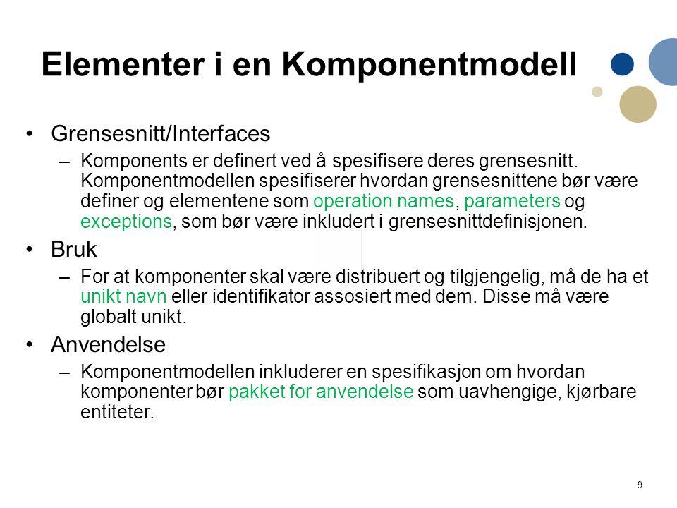 9 Elementer i en Komponentmodell Grensesnitt/Interfaces –Komponents er definert ved å spesifisere deres grensesnitt. Komponentmodellen spesifiserer hv