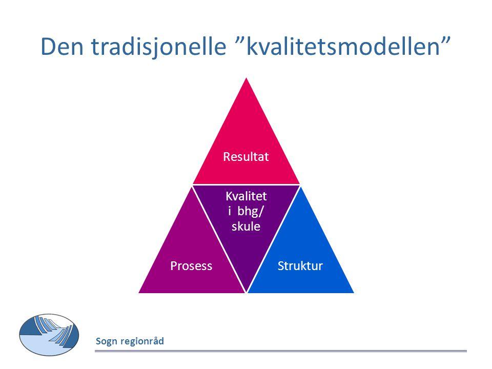 """Den tradisjonelle """"kvalitetsmodellen"""" Sogn regionråd ResultatProsess Kvalitet i bhg/ skule Struktur"""