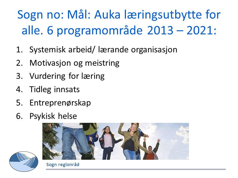 Sogn no: Mål: Auka læringsutbytte for alle. 6 programområde 2013 – 2021: 1.Systemisk arbeid/ lærande organisasjon 2.Motivasjon og meistring 3.Vurderin