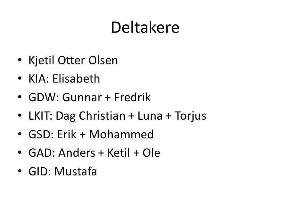 Deltakere Kjetil Otter Olsen KIA: Elisabeth GDW: Gunnar + Fredrik LKIT: Dag Christian + Luna + Torjus GSD: Erik + Mohammed GAD: Anders + Ketil + Ole GID: Mustafa