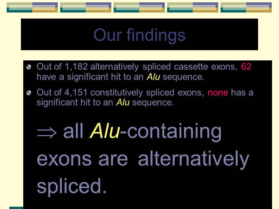 The minus strand of Alu elements contains near splice sites The minus strand of Alu contains ~3 sites that resemble the acceptor recognition site: Consensus acceptor site:YYYYYYNCAG/R Alu-J: (127-114) :TTTTTTGtAG/A The minus strand of Alu contains ~9 sites that resemble the consensus donor site: Consensus donor site: CAG/GTRAGT Alu-J: (25-17) : CAG/GTGtGA