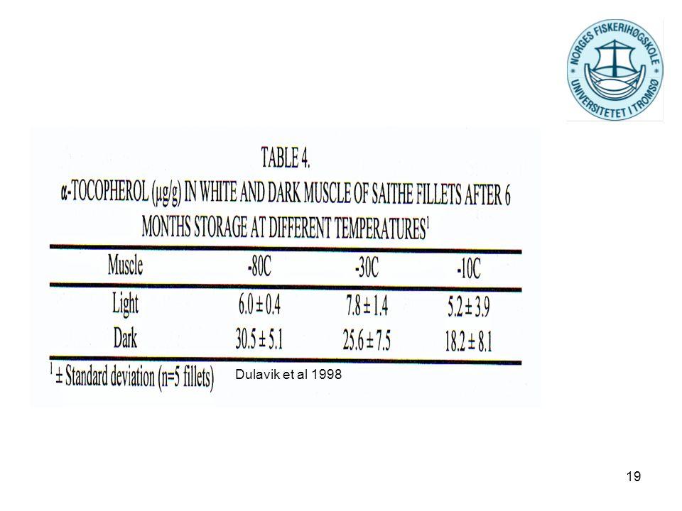 19 Dulavik et al 1998