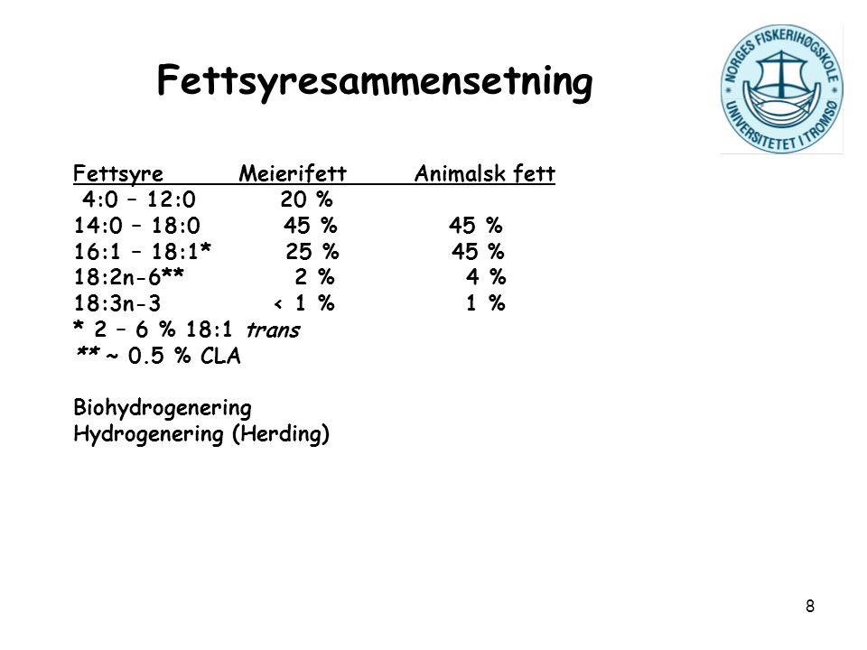 8 Fettsyresammensetning Fettsyre Meierifett Animalsk fett 4:0 – 12:0 20 % 14:0 – 18:0 45 % 45 % 16:1 – 18:1* 25 % 45 % 18:2n-6** 2 % 4 % 18:3n-3 < 1 %