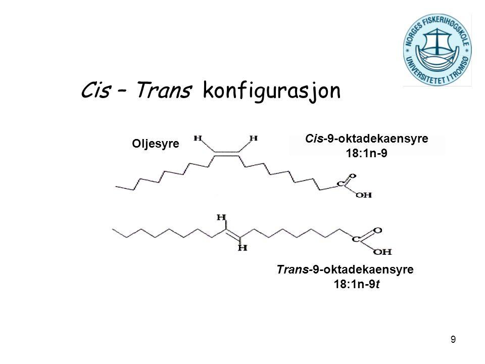 9 Cis – Trans konfigurasjon Cis-9-oktadekaensyre 18:1n-9 Oljesyre Trans-9-oktadekaensyre 18:1n-9t