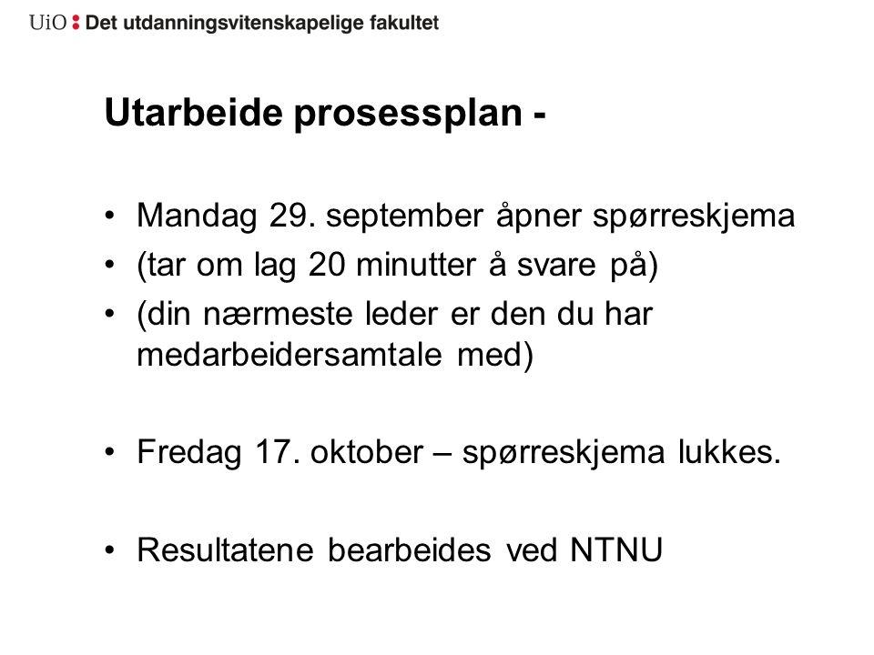 Utarbeide prosessplan - Mandag 29. september åpner spørreskjema (tar om lag 20 minutter å svare på) (din nærmeste leder er den du har medarbeidersamta