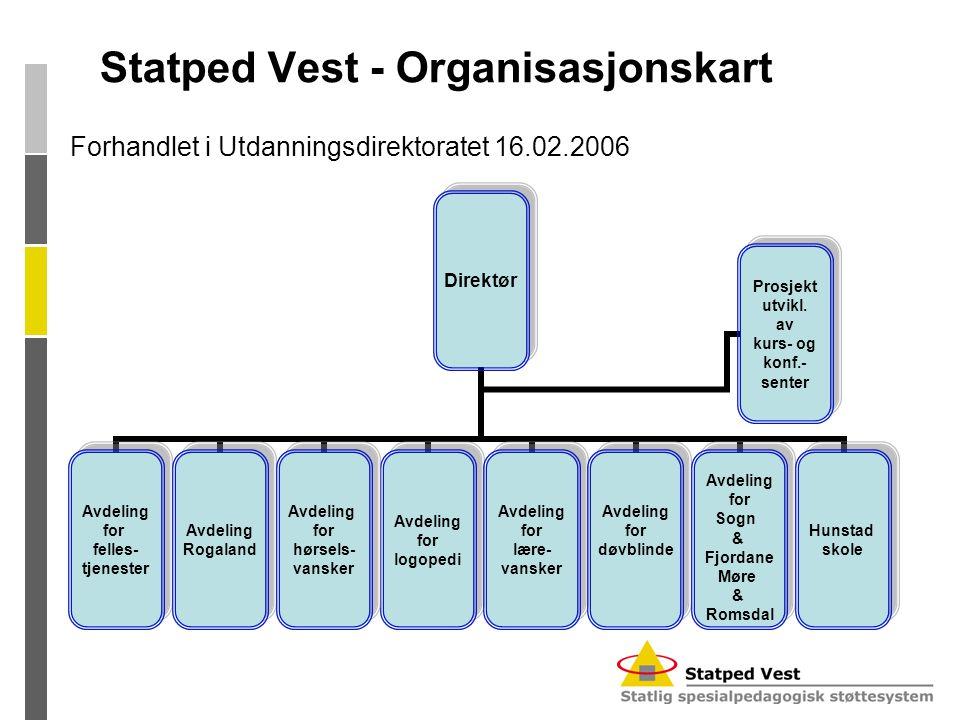 Statped Vest - Organisasjonskart Forhandlet i Utdanningsdirektoratet 16.02.2006 Direktør Avdeling for felles- tjenester Avdeling Rogaland Avdeling for