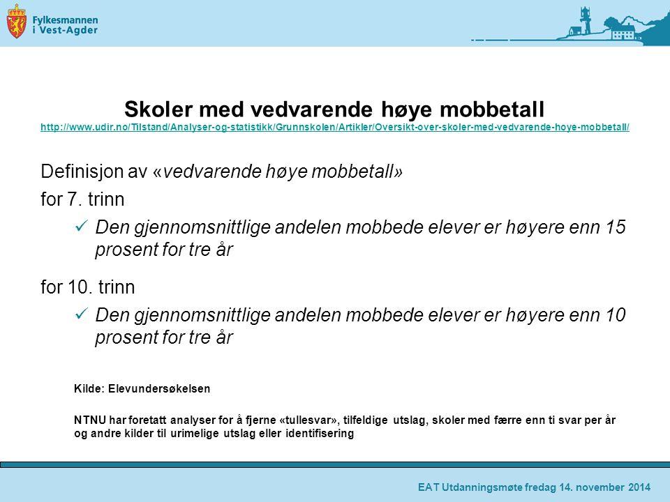 Skoler med vedvarende høye mobbetall http://www.udir.no/Tilstand/Analyser-og-statistikk/Grunnskolen/Artikler/Oversikt-over-skoler-med-vedvarende-hoye-mobbetall/ http://www.udir.no/Tilstand/Analyser-og-statistikk/Grunnskolen/Artikler/Oversikt-over-skoler-med-vedvarende-hoye-mobbetall/ Definisjon av «vedvarende høye mobbetall» for 7.