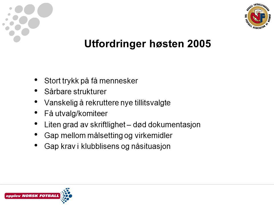 Utfordringer høsten 2005 Stort trykk på få mennesker Sårbare strukturer Vanskelig å rekruttere nye tillitsvalgte Få utvalg/komiteer Liten grad av skri