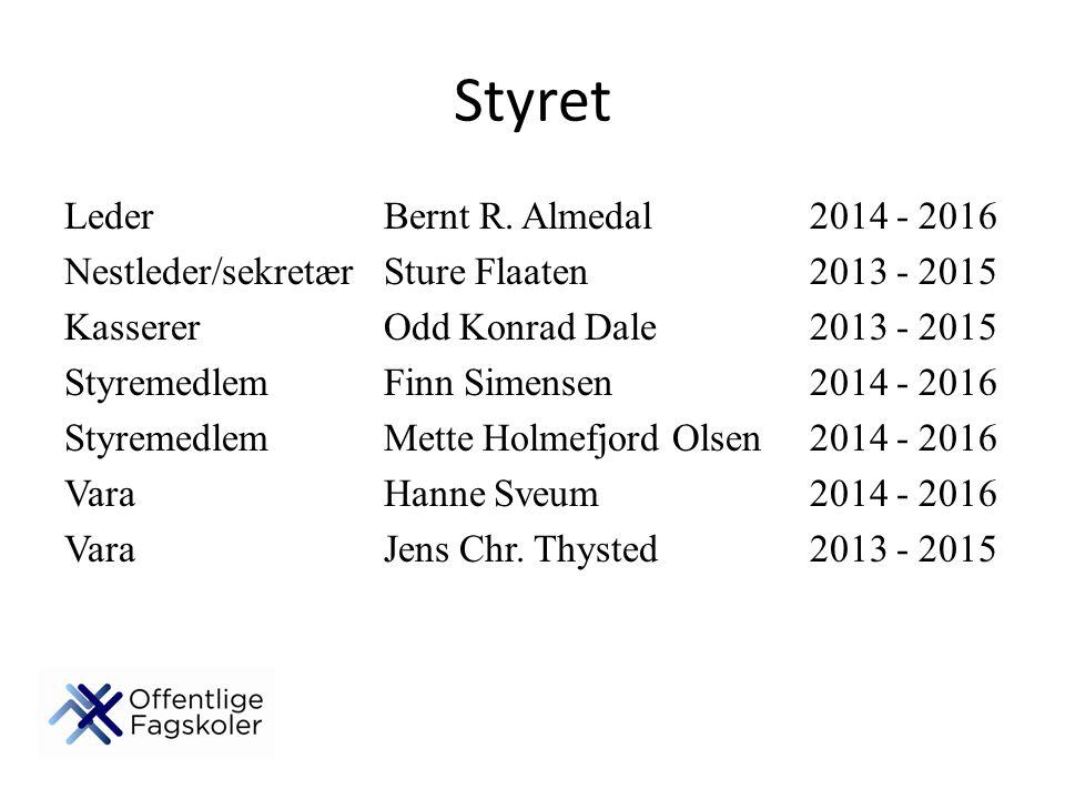 Styret LederBernt R. Almedal2014 - 2016 Nestleder/sekretærSture Flaaten2013 - 2015 KassererOdd Konrad Dale2013 - 2015 Styremedlem Finn Simensen2014 -