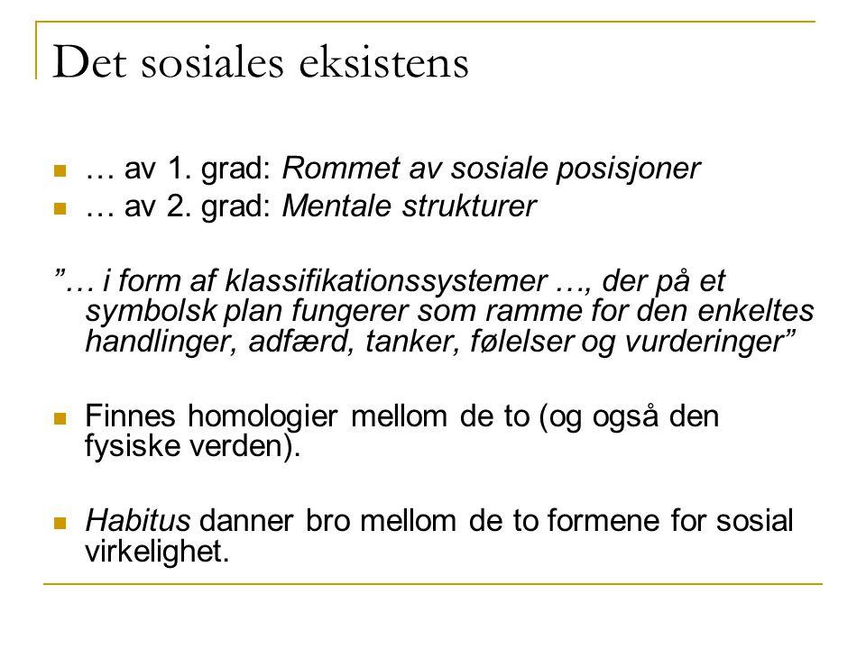Det sosiales eksistens … av 1.grad: Rommet av sosiale posisjoner … av 2.