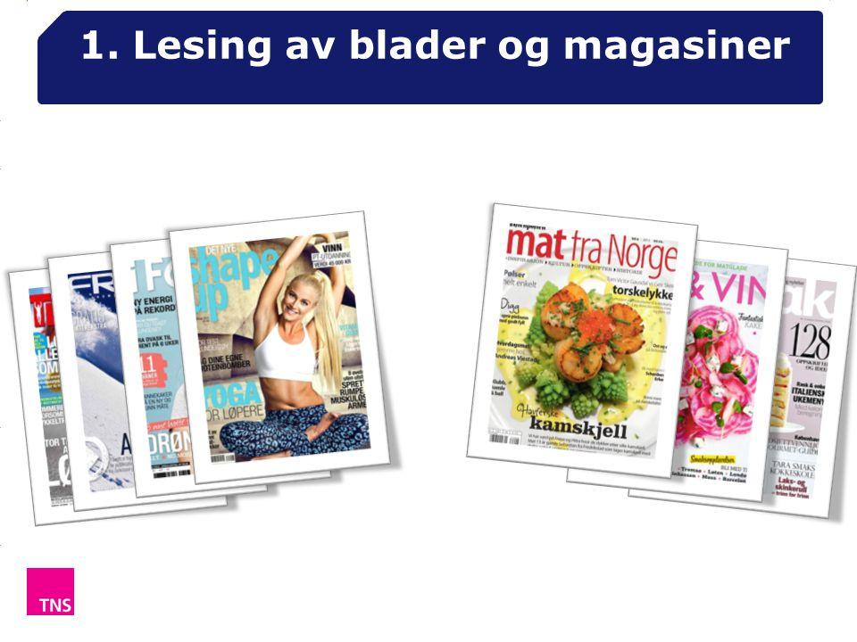 35% leser daglig blader og magasiner 3 Kilde: Den offisielle MagasinUndersøkelsen (MU) 2015/1