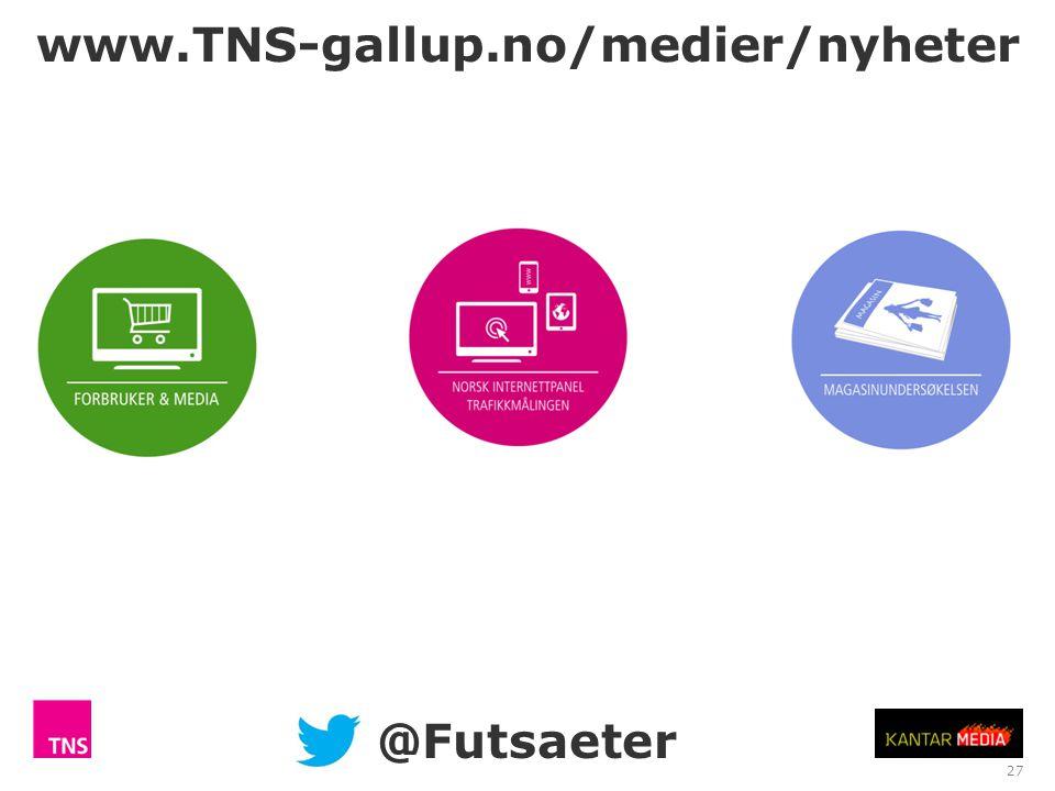 27 www.TNS-gallup.no/medier/nyheter @Futsaeter