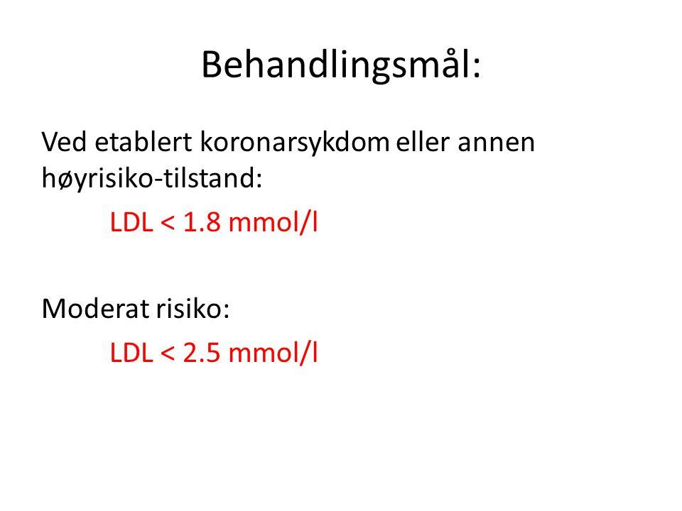 Behandlingsmål: Ved etablert koronarsykdom eller annen høyrisiko-tilstand: LDL < 1.8 mmol/l Moderat risiko: LDL < 2.5 mmol/l