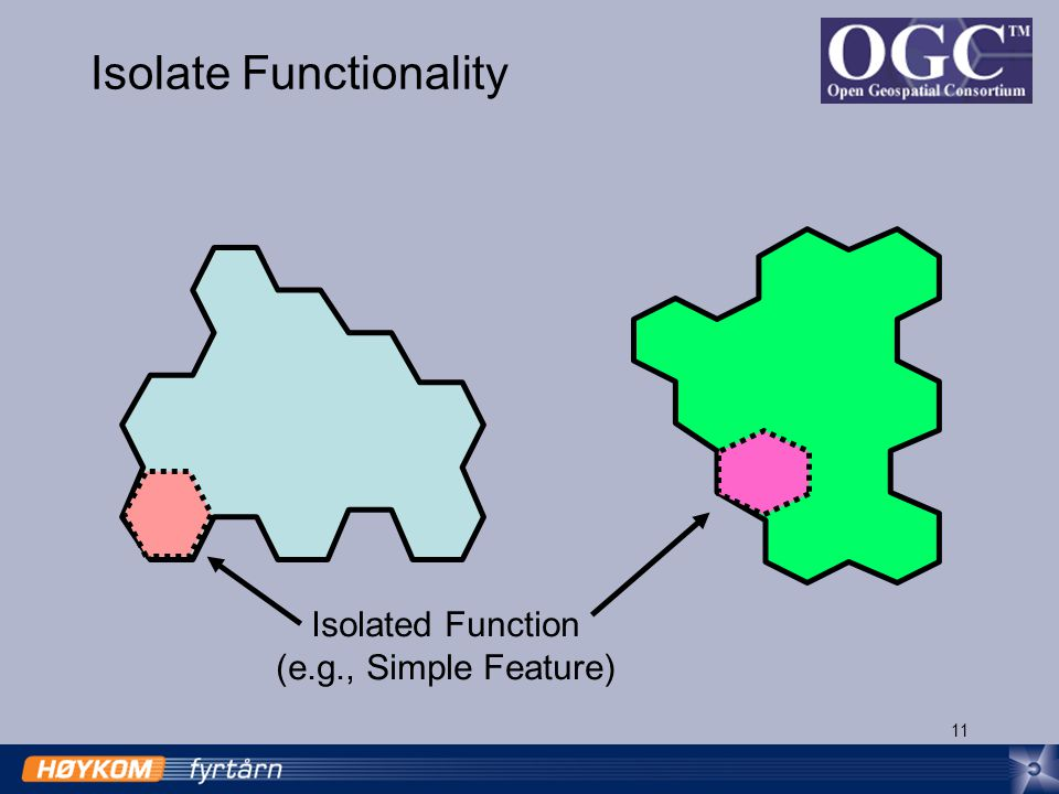 11 Isolate Functionality Isolated Function (e.g., Simple Feature)