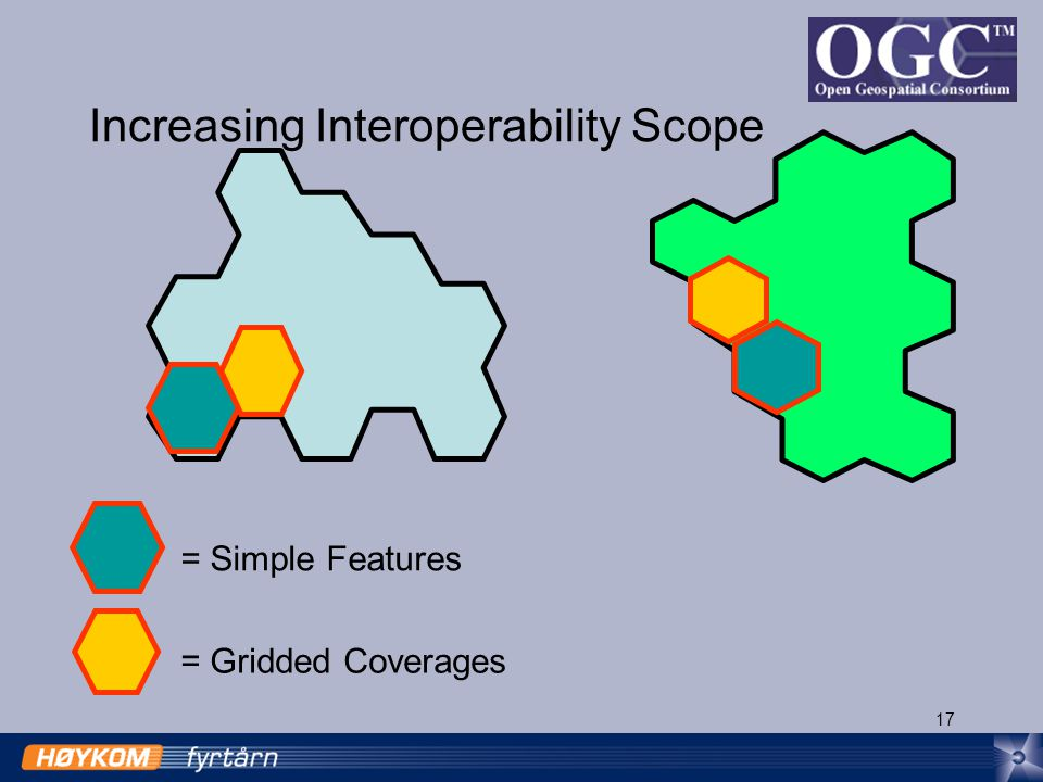 17 Increasing Interoperability Scope = Simple Features = Gridded Coverages