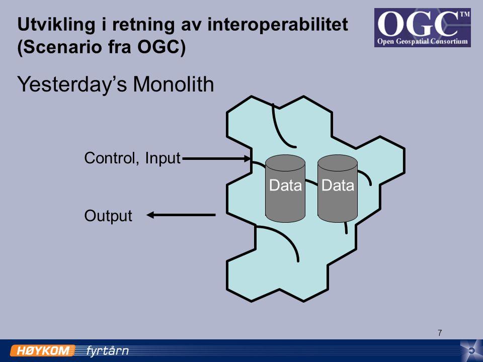 7 Utvikling i retning av interoperabilitet (Scenario fra OGC) Control, Input Output Data Yesterday's Monolith