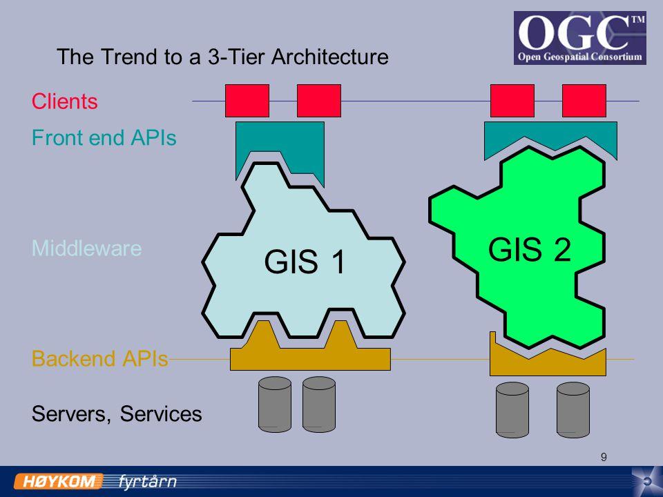 10 Middleware GIS 1 GIS 2 Still No Interoperability