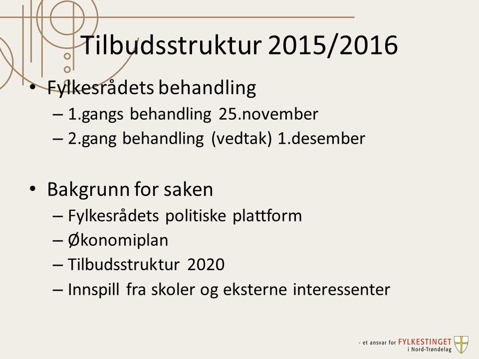 Tilbudsstruktur 2015/2016 Fylkesrådets behandling – 1.gangs behandling 25.november – 2.gang behandling (vedtak) 1.desember Bakgrunn for saken – Fylkes