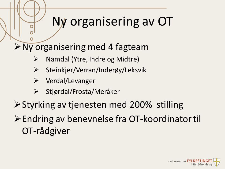Ny organisering av OT  Ny organisering med 4 fagteam  Namdal (Ytre, Indre og Midtre)  Steinkjer/Verran/Inderøy/Leksvik  Verdal/Levanger  Stjørdal
