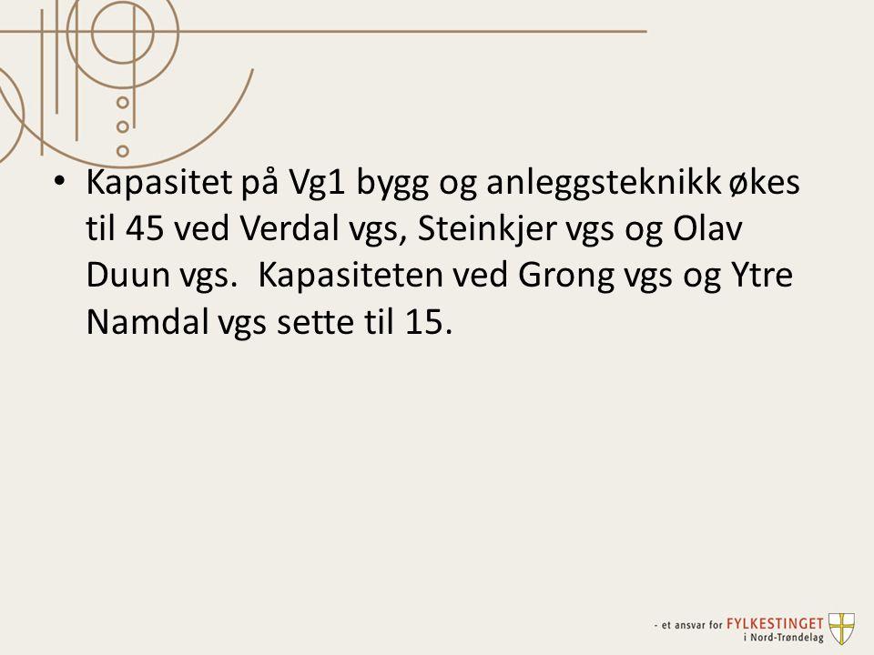 Kapasitet på Vg1 bygg og anleggsteknikk økes til 45 ved Verdal vgs, Steinkjer vgs og Olav Duun vgs. Kapasiteten ved Grong vgs og Ytre Namdal vgs sette