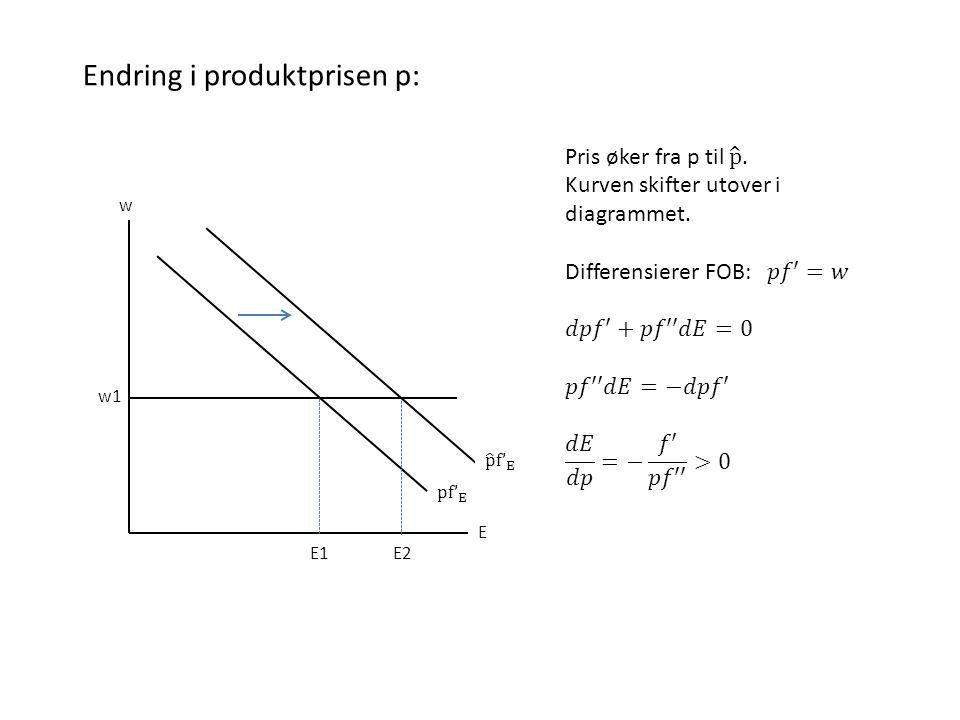 w1 E w E1E1 Endring i produktprisen p: E2
