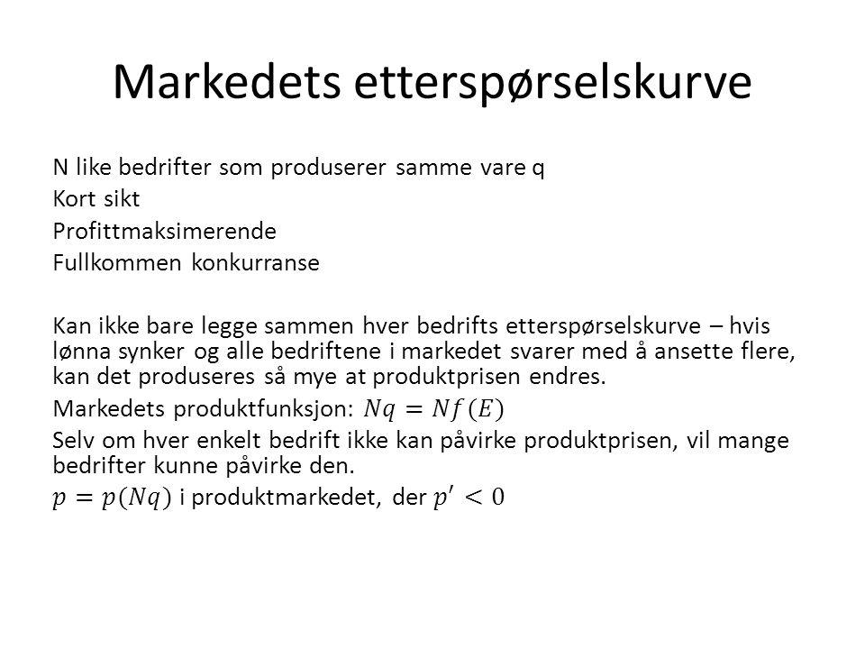 Markedets etterspørselskurve