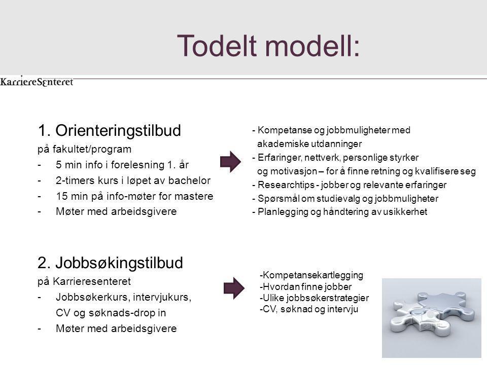 Todelt modell: 1. Orienteringstilbud på fakultet/program -5 min info i forelesning 1.