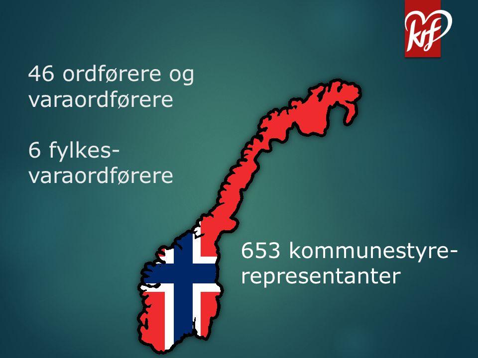 46 ordførere og varaordførere 6 fylkes- varaordførere 653 kommunestyre- representanter