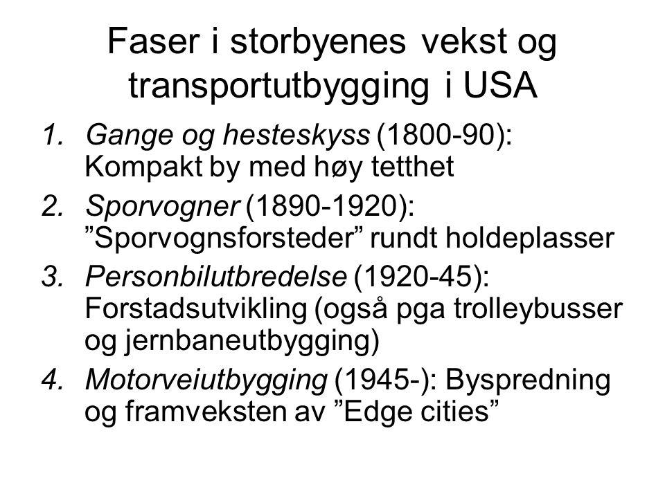 Faser i storbyenes vekst og transportutbygging i USA 1.Gange og hesteskyss (1800-90): Kompakt by med høy tetthet 2.Sporvogner (1890-1920): Sporvognsforsteder rundt holdeplasser 3.Personbilutbredelse (1920-45): Forstadsutvikling (også pga trolleybusser og jernbaneutbygging) 4.Motorveiutbygging (1945-): Byspredning og framveksten av Edge cities
